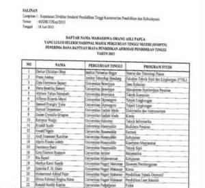 daftar peserta lulus pogram ADIK 2013