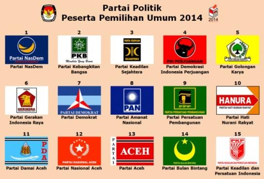 Pilkada Aceh 2017