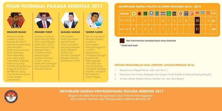 Infografis-Bawaslu