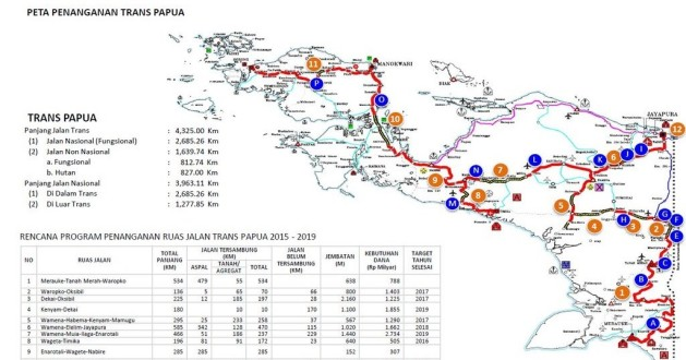 Peta-Jalan-Trans-Papua-2-1024x538